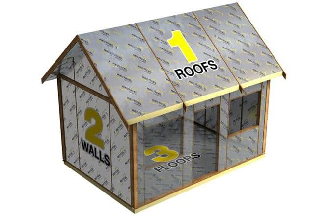 Ceiling, under floor, wall insulation