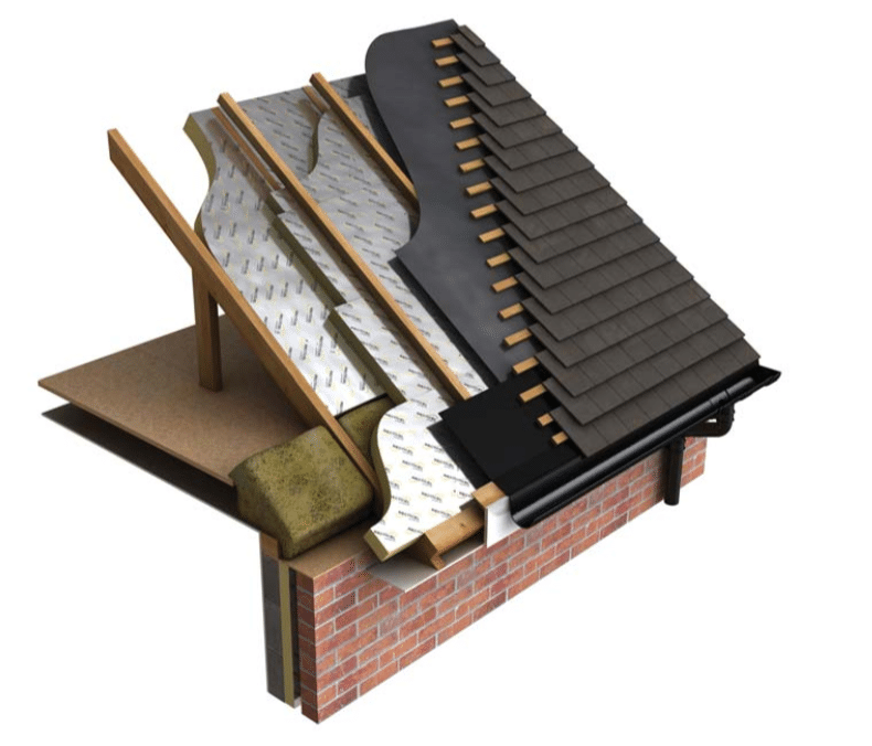 Insulation Guide Roof Walls Floor Alternative Company